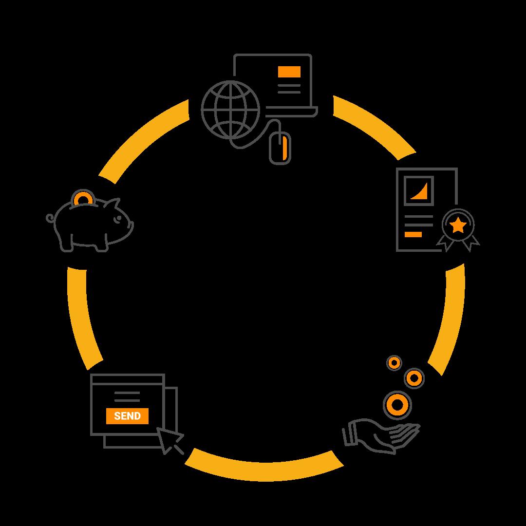 Förderung Digitalisierung KMU